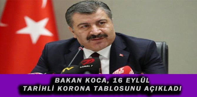 BAKAN KOCA, 16 EYLÜL TARİHLİ KORONA TABLOSUNU AÇIKLADI