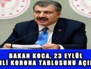 BAKAN KOCA, 23 EYLÜL TARİHLİ KORONA TABLOSUNU AÇIKLADI