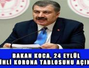 BAKAN KOCA, 24 EYLÜL TARİHLİ KORONA TABLOSUNU AÇIKLADI