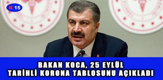 BAKAN KOCA, 25 EYLÜL TARİHLİ KORONA TABLOSUNU AÇIKLADI