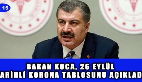 BAKAN KOCA, 26 EYLÜL TARİHLİ KORONA TABLOSUNU AÇIKLADI